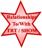 Relationships TRT / SHOM To/With